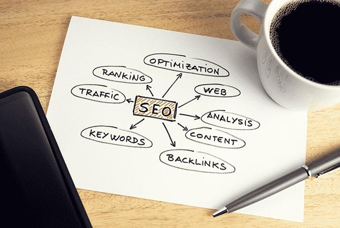 SEO Suchmaschinenoptimierung nbsp  Inspirante Werbeagentur UG